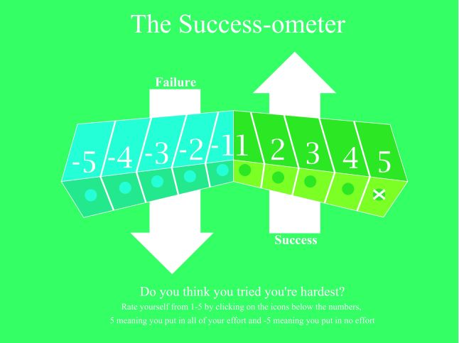 success-ometer